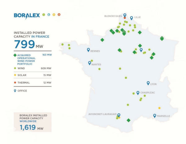 Boralex - Installed capacity in France